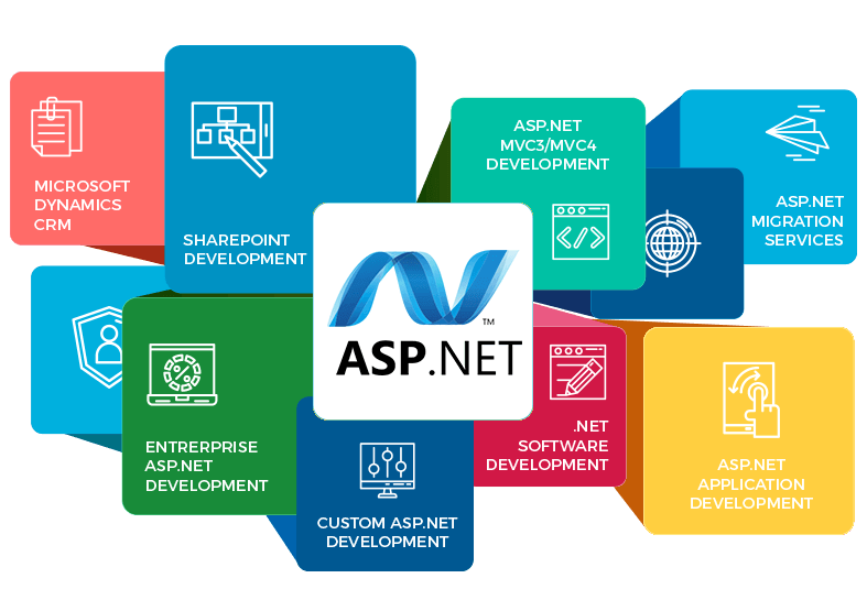 ASP DOT NET Technology